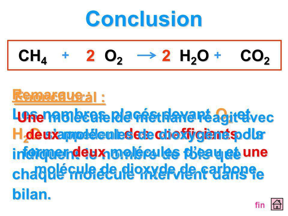 Conclusion Énoncé oral : Remarque : Les nombres placés devant O2 O2 O2 O2 et H2O H2O H2O H2O sappellent sappellent des coefficients. coefficients. Ils