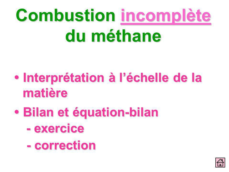 Combustion incomplète du méthane Interprétation à léchelle de la matière Interprétation à léchelle de la matière Bilan et équation-bilan Bilan et équa