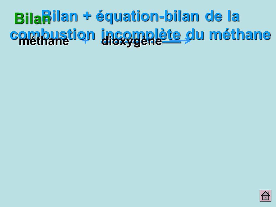 Bilan + équation-bilan de la combustion incomplète du méthane Bilanméthanedioxygène+