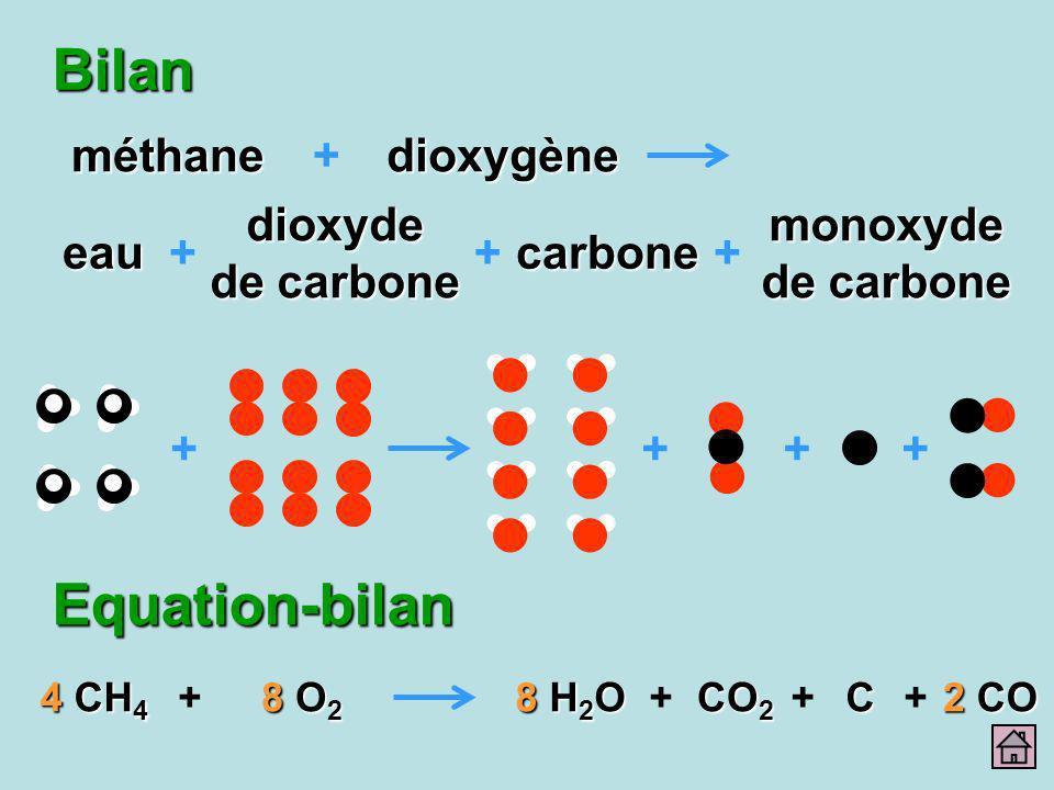 Bilan ++++ 4 CH 4 4 CH 4 8 O2 8 O2 8 O2 8 O2 8 H2O 8 H2O 8 H2O 8 H2O CO 2 C ++++ 2 CO méthanedioxygène dioxyde de carbone eau + + carbone monoxyde de