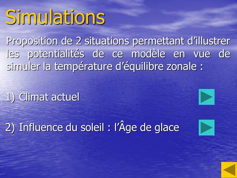 Simulations Proposition de 2 situations permettant dillustrer les potentialités de ce modèle en vue de simuler la température déquilibre zonale : 1)Climat actuel 2)Influence du soleil : lÂge de glace