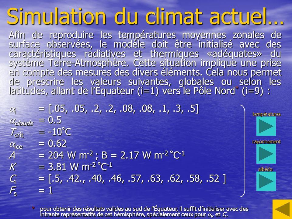 Simulation du climat actuel… Afin de reproduire les températures moyennes zonales de surface observées, le modèle doit être initialisé avec des caractéristiques radiatives et thermiques «adéquates» du système Terre-Atmosphère.