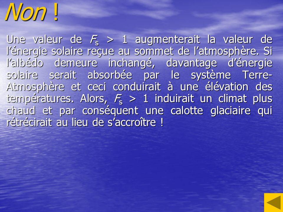 Non ! Une valeur de F s > 1 augmenterait la valeur de lénergie solaire reçue au sommet de latmosphère. Si lalbédo demeure inchangé, davantage dénergie