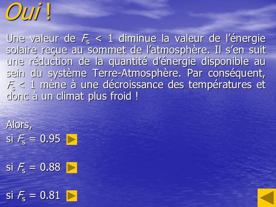 Oui ! Une valeur de F s < 1 diminue la valeur de lénergie solaire reçue au sommet de latmosphère. Il sen suit une réduction de la quantité dénergie di