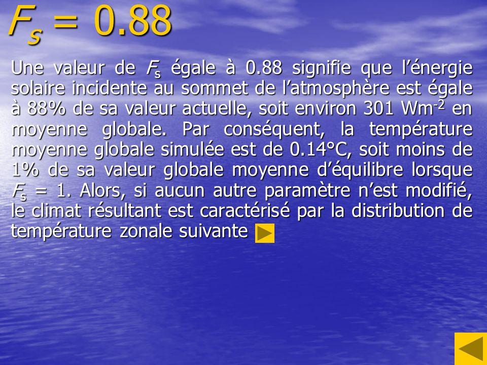 F s = 0.88 Une valeur de F s égale à 0.88 signifie que lénergie solaire incidente au sommet de latmosphère est égale à 88% de sa valeur actuelle, soit environ 301 Wm -2 en moyenne globale.