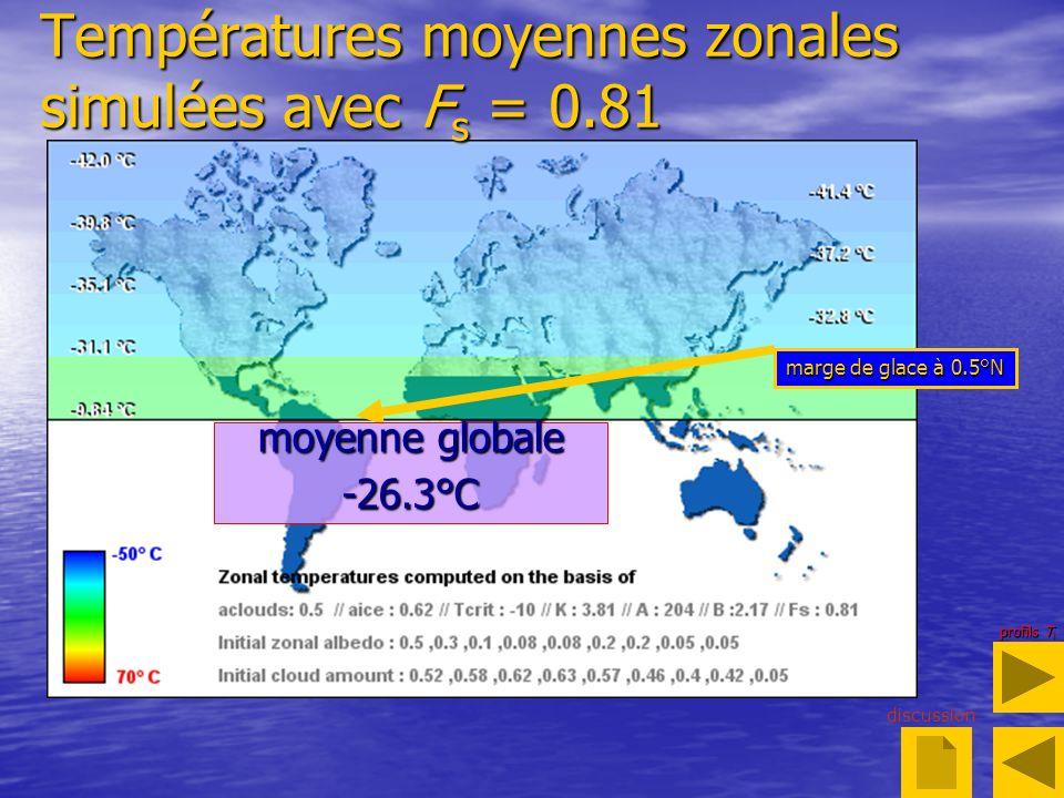 Températures moyennes zonales simulées avec F s = 0.81 marge de glace à 0.5°N discussion moyenne globale -26.3°C profils T i