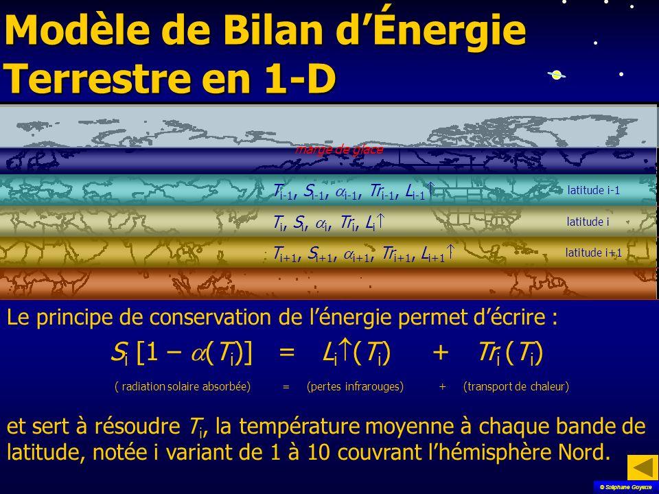 Modèle de Bilan dÉnergie Terrestre en 1-D © Stéphane Goyette T i, S i, i, Tr i, L i latitude i T i+1, S i+1, i+1, Tr i+1, L i+1 T i-1, S i-1, i-1, Tr