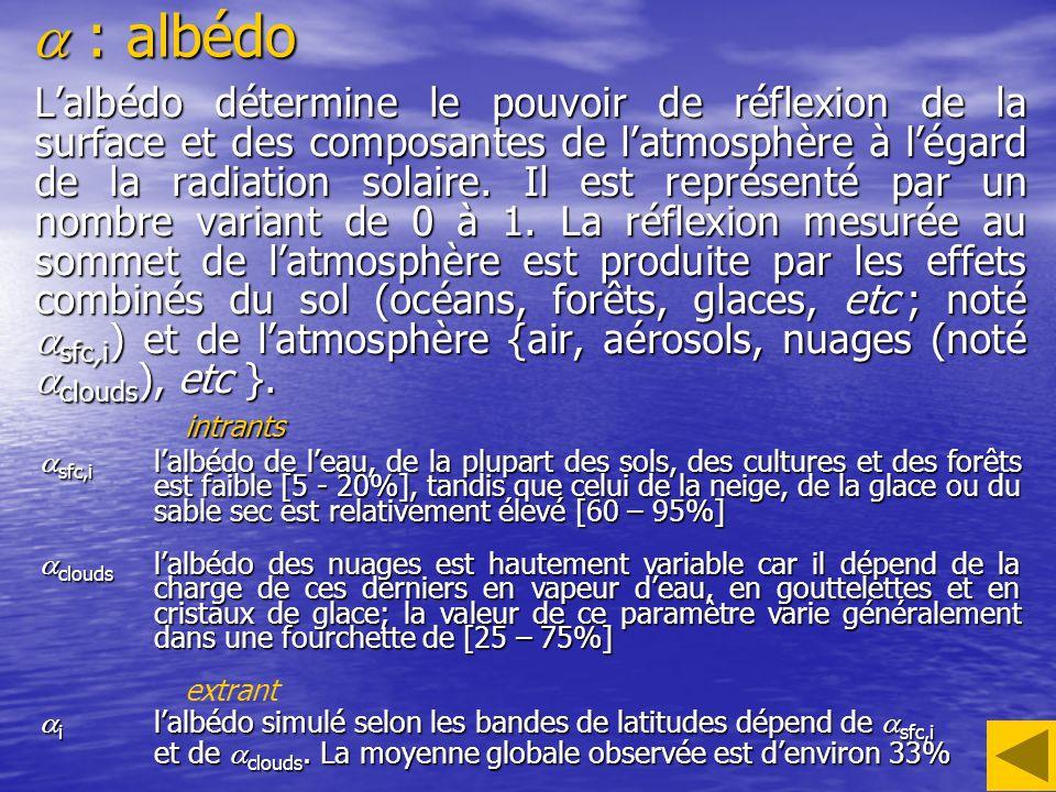 : albédo : albédo Lalbédo détermine le pouvoir de réflexion de la surface et des composantes de latmosphère à légard de la radiation solaire. Il est r