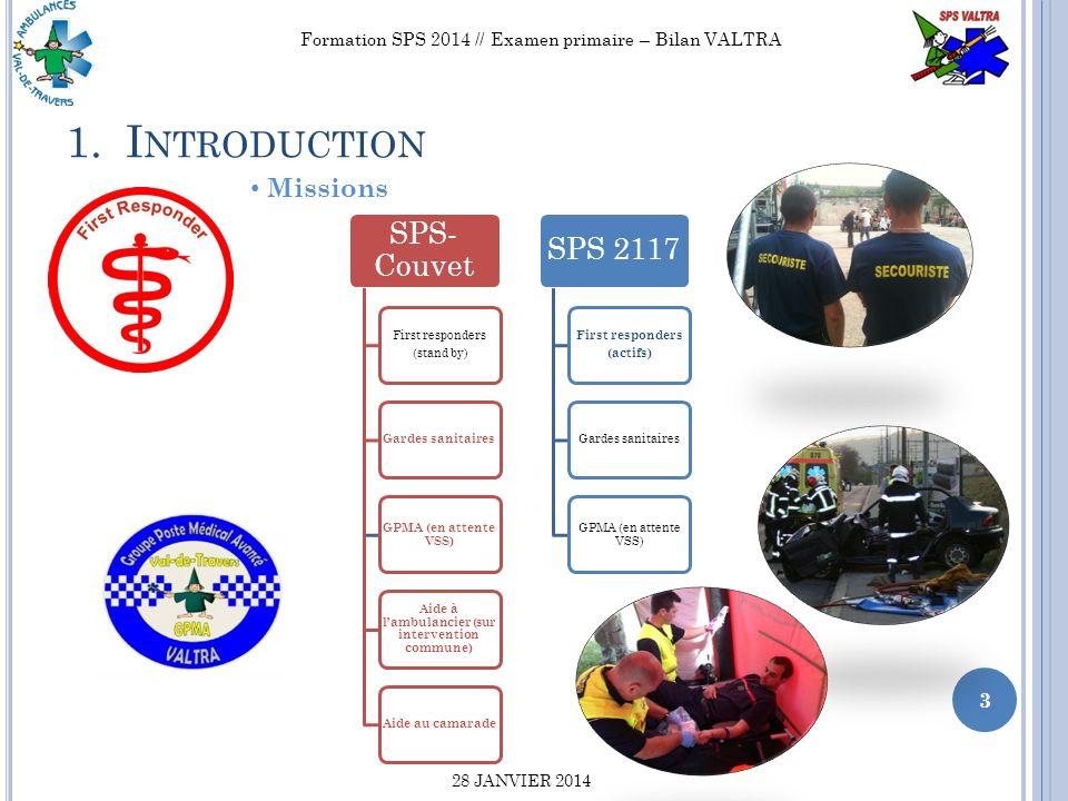3.E XAMEN PRIMAIRE 14 Formation SPS 2014 // Examen primaire – Bilan VALTRA 28 JANVIER 2014 Les 3S // Exemples