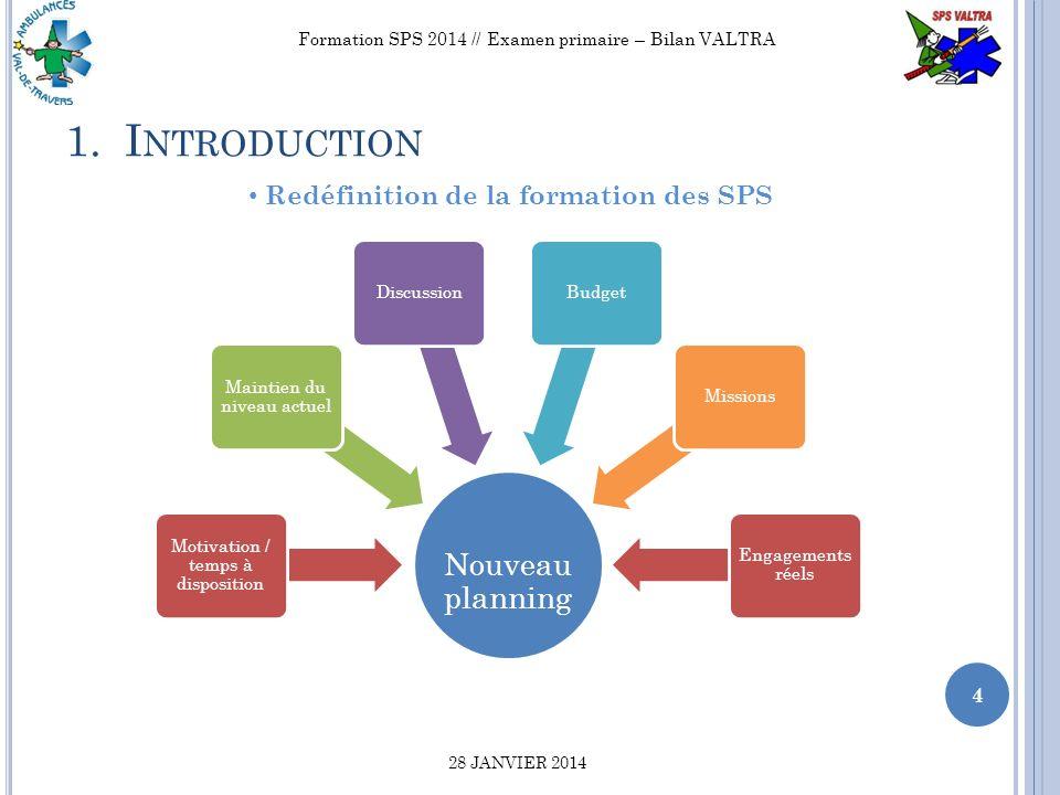 1.I NTRODUCTION 5 Formation SPS 2014 // Examen primaire – Bilan VALTRA Nouveau planning de formation 28 JANVIER 2014