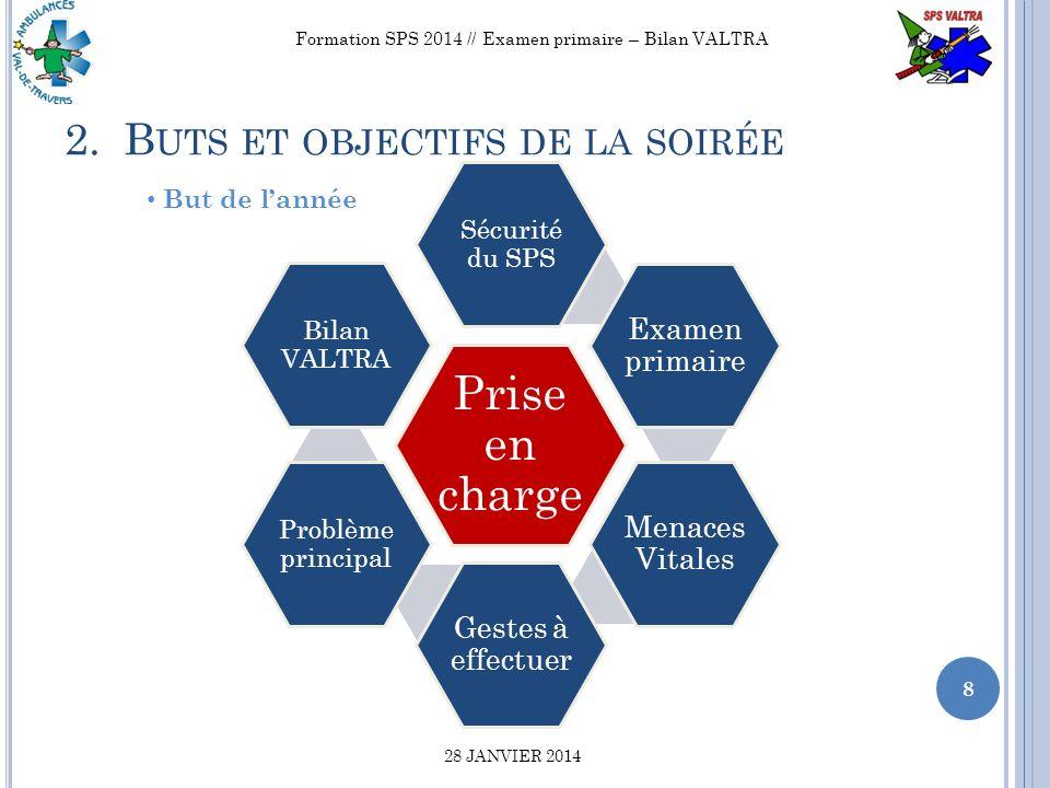 3.E XAMEN PRIMAIRE - R APPEL 9 Formation SPS 2014 // Examen primaire – Bilan VALTRA 28 JANVIER 2014 SSS Sécurité AGIR EN SECURITE Scène RENFORTS ?.