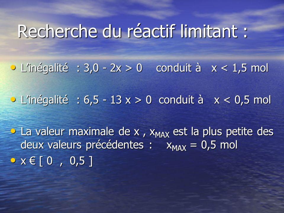 Recherche du réactif limitant : Linégalité : 3,0 - 2x > 0 conduit à x 0 conduit à x < 1,5 mol Linégalité : 6,5 - 13 x > 0 conduit à x 0 conduit à x < 0,5 mol La valeur maximale de x, x MAX est la plus petite des deux valeurs précédentes : x MAX = 0,5 mol La valeur maximale de x, x MAX est la plus petite des deux valeurs précédentes : x MAX = 0,5 mol x [ 0, 0,5 ] x [ 0, 0,5 ]