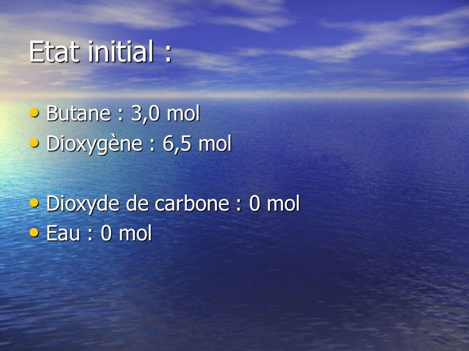 Etat initial : Butane : 3,0 mol Butane : 3,0 mol Dioxygène : 6,5 mol Dioxygène : 6,5 mol Dioxyde de carbone : 0 mol Dioxyde de carbone : 0 mol Eau : 0 mol Eau : 0 mol
