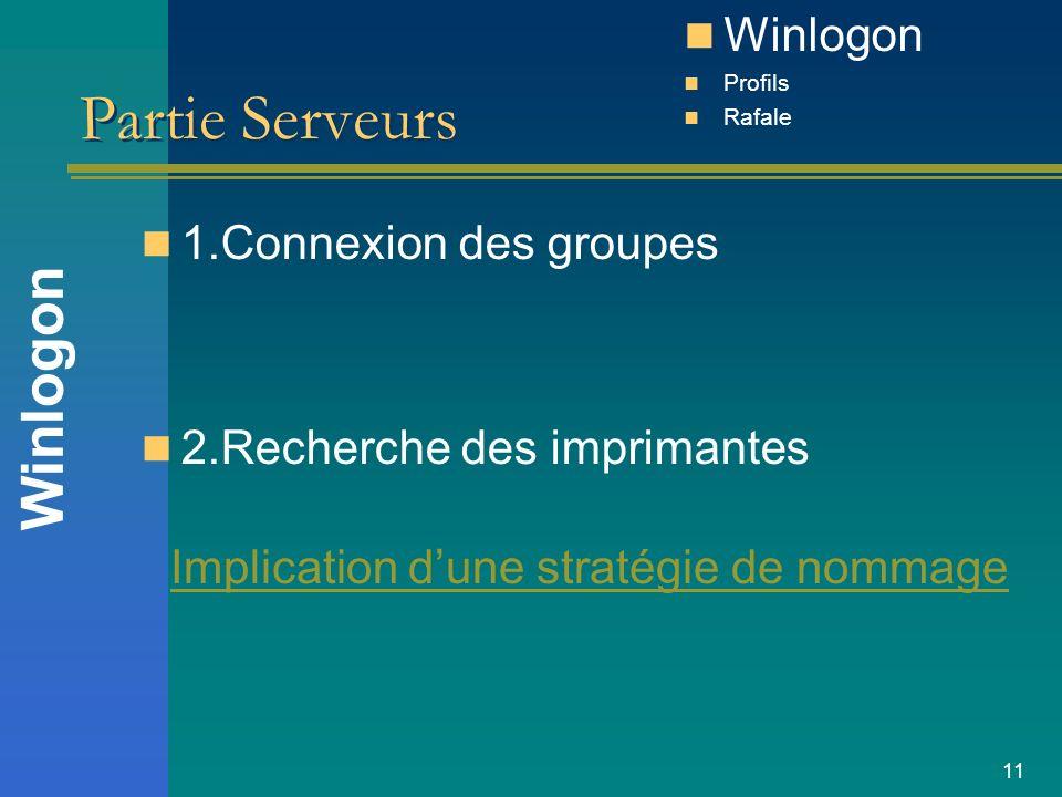 11 Partie Serveurs 1.Connexion des groupes 2.Recherche des imprimantes Winlogon Profils Rafale Implication dune stratégie de nommage