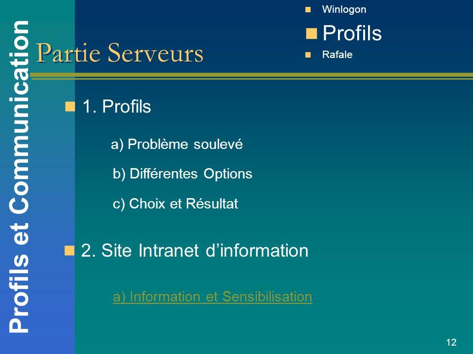12 Partie Serveurs 1. Profils Profils et Communication Winlogon Profils Rafale a) Problème soulevé b) Différentes Options c) Choix et Résultat a) Info