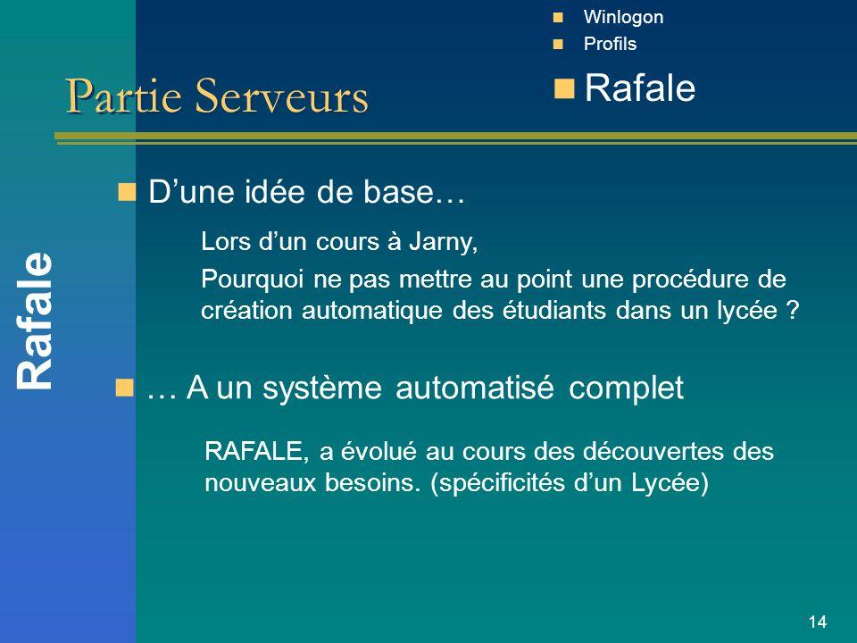 14 Partie Serveurs Dune idée de base… Rafale Winlogon Profils Rafale Lors dun cours à Jarny, Pourquoi ne pas mettre au point une procédure de création
