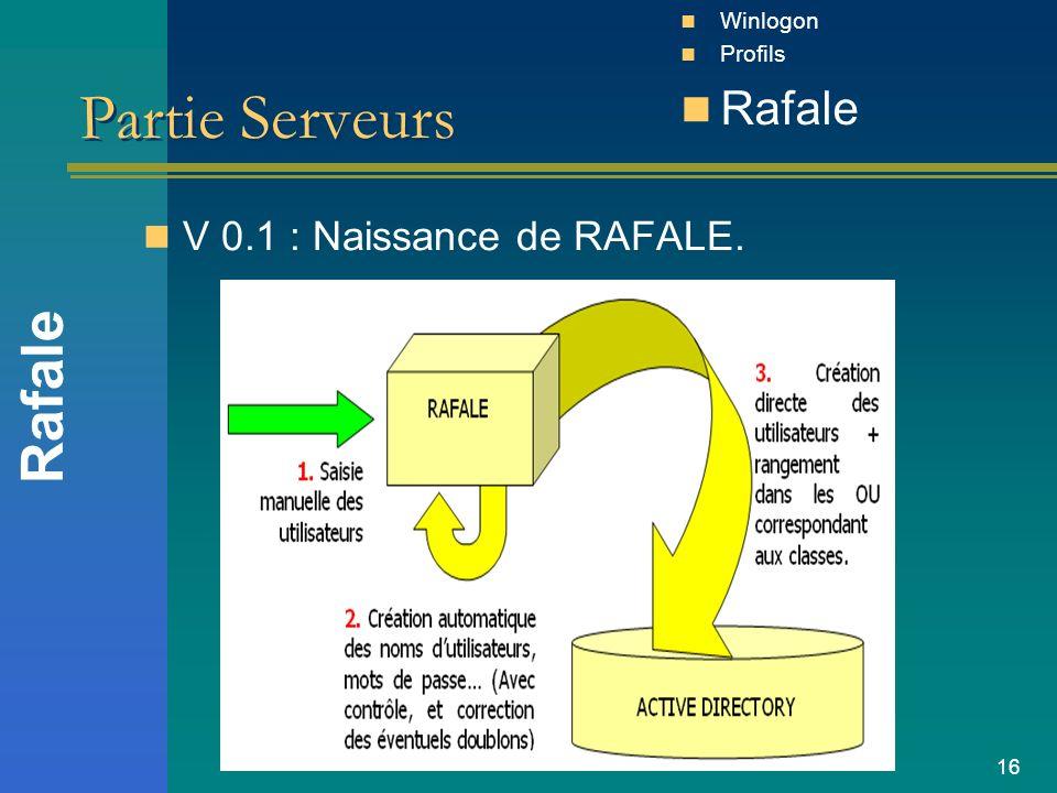 16 Partie Serveurs V 0.1 : Naissance de RAFALE. Rafale Winlogon Profils Rafale