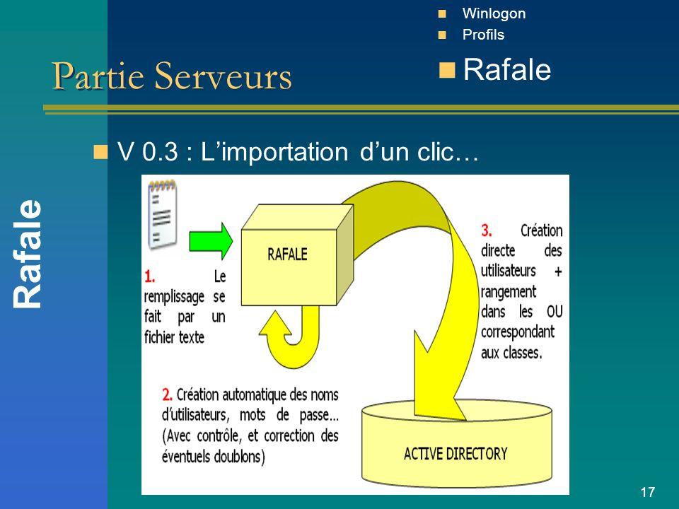 17 Partie Serveurs V 0.3 : Limportation dun clic… Rafale Winlogon Profils Rafale