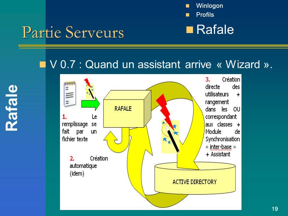 19 Partie Serveurs V 0.7 : Quand un assistant arrive « Wizard ». Rafale Winlogon Profils Rafale