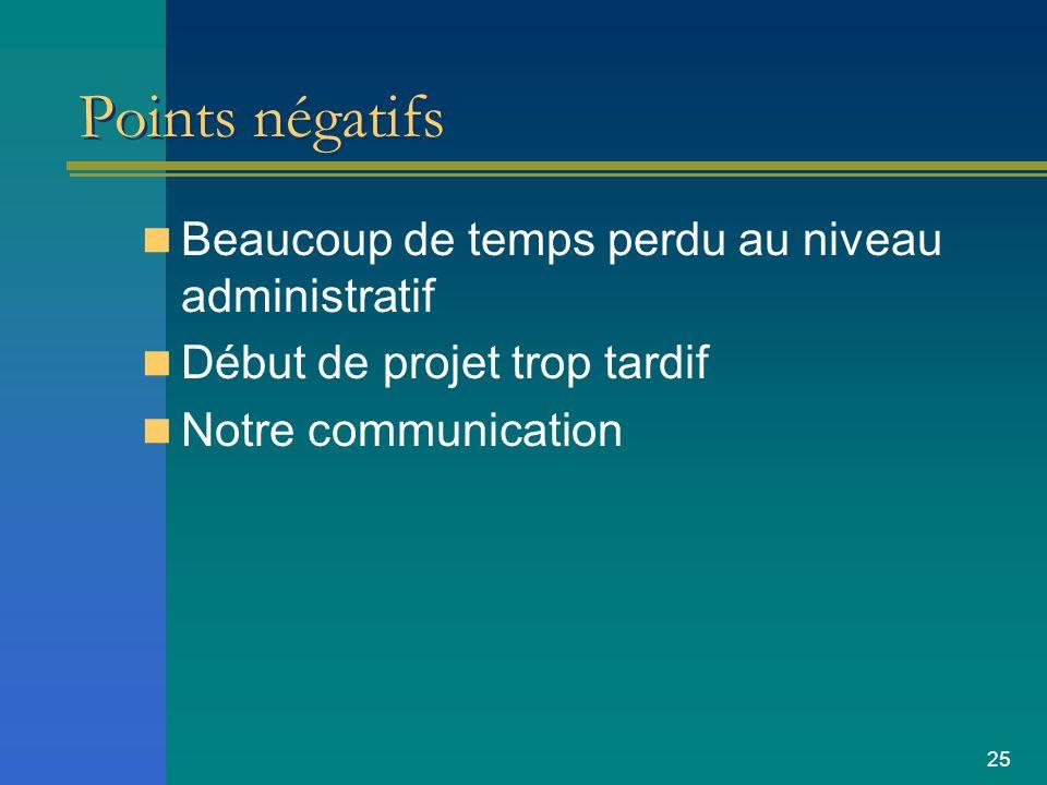 25 Points négatifs Beaucoup de temps perdu au niveau administratif Début de projet trop tardif Notre communication