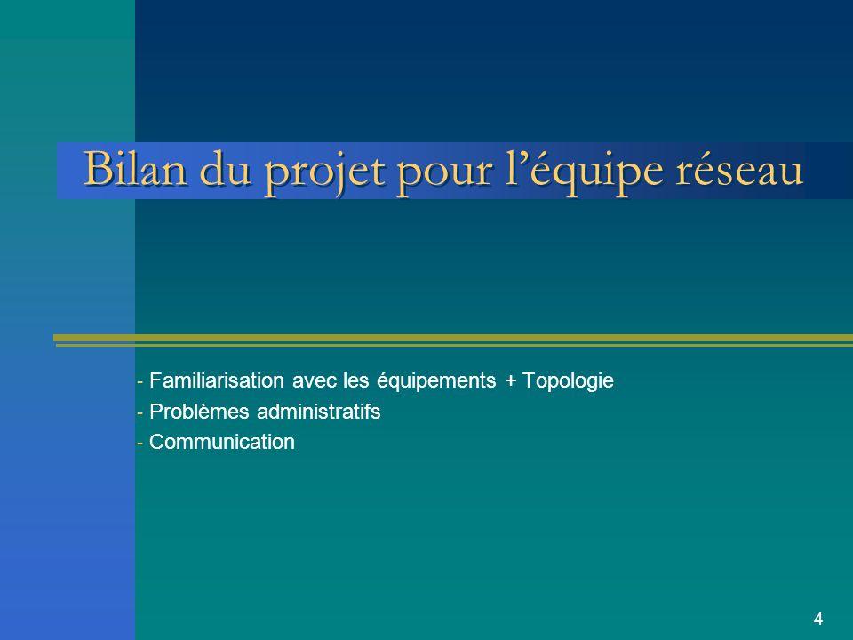 4 Bilan du projet pour léquipe réseau - Familiarisation avec les équipements + Topologie - Problèmes administratifs - Communication