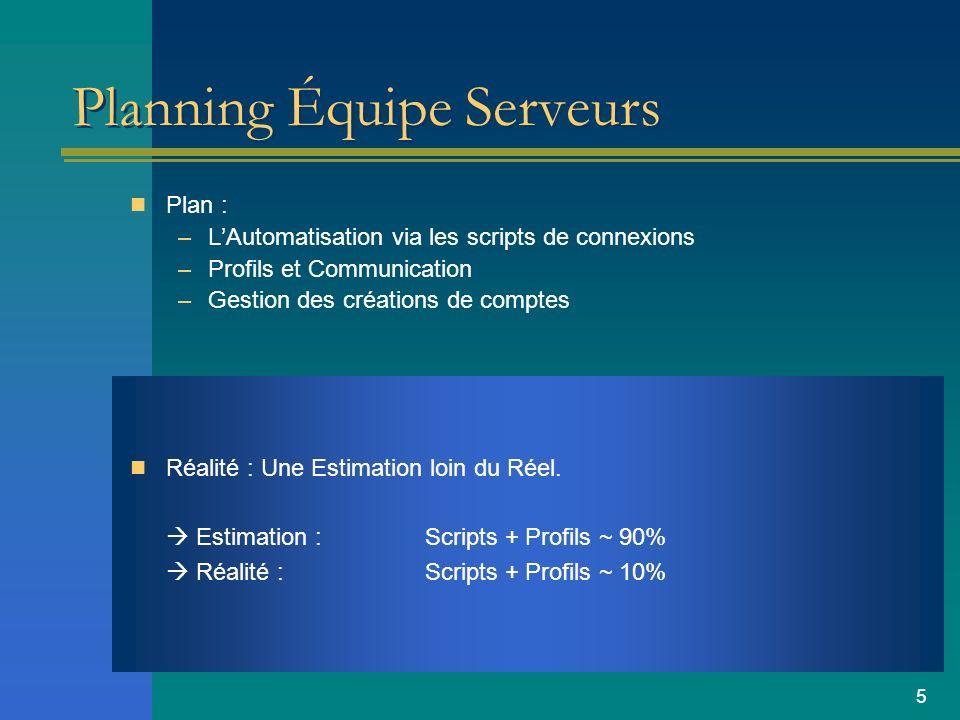 5 Planning Équipe Serveurs Plan : –LAutomatisation via les scripts de connexions –Profils et Communication –Gestion des créations de comptes Réalité :