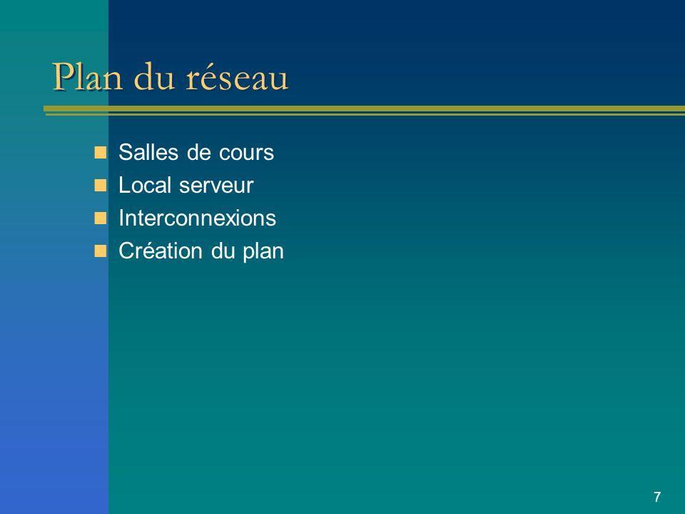 7 Plan du réseau Salles de cours Local serveur Interconnexions Création du plan