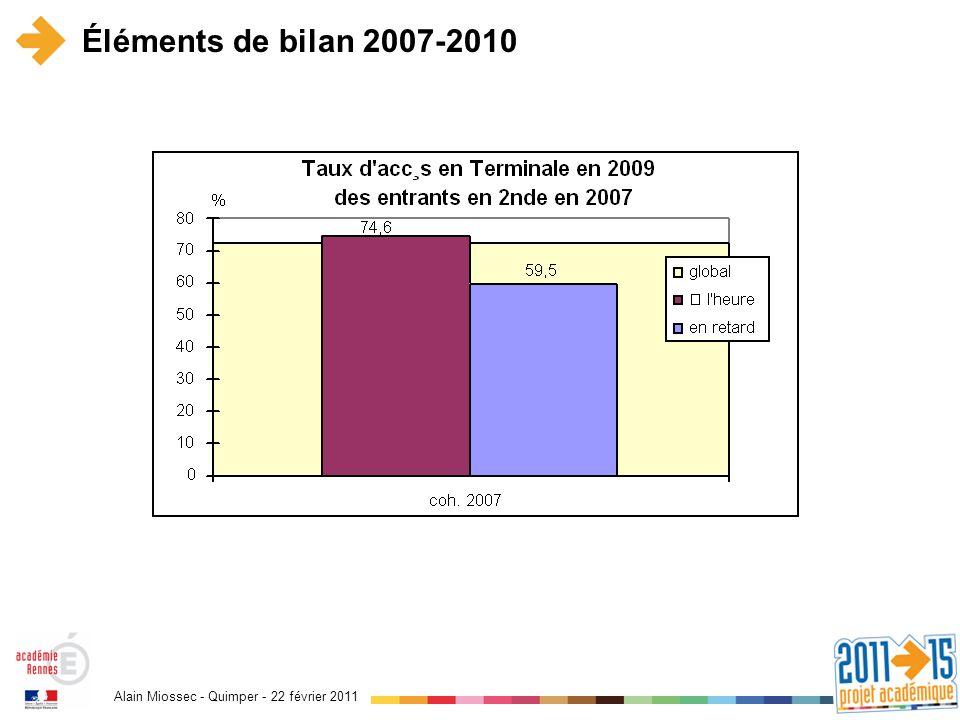 Éléments de bilan 2007-2010
