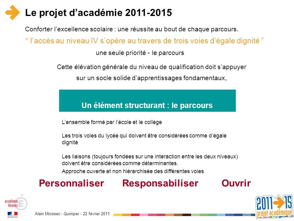 Alain Miossec - Quimper - 22 février 2011 Le projet dacadémie 2011-2015 Cette élévation générale du niveau de qualification doit sappuyer sur un socle
