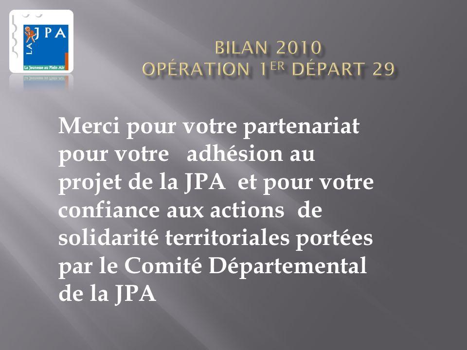 Merci pour votre partenariat pour votre adhésion au projet de la JPA et pour votre confiance aux actions de solidarité territoriales portées par le Comité Départemental de la JPA