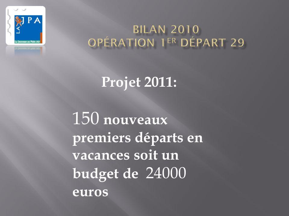 Projet 2011: 150 nouveaux premiers départs en vacances soit un budget de 24000 euros