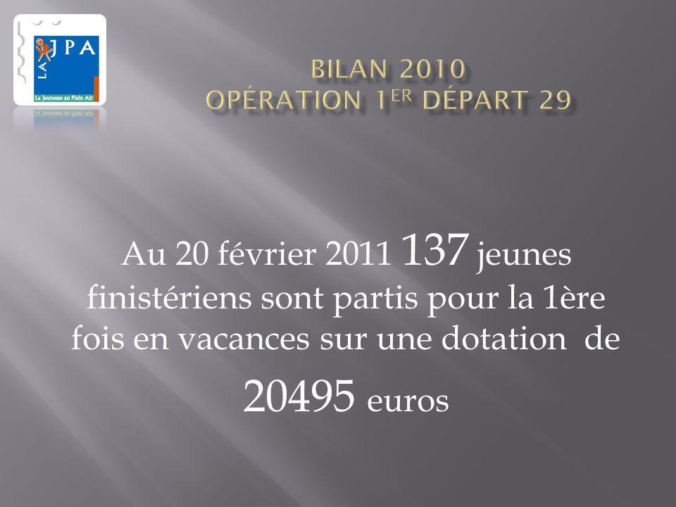 Au 20 février 2011 137 jeunes finistériens sont partis pour la 1ère fois en vacances sur une dotation de 20495 euros