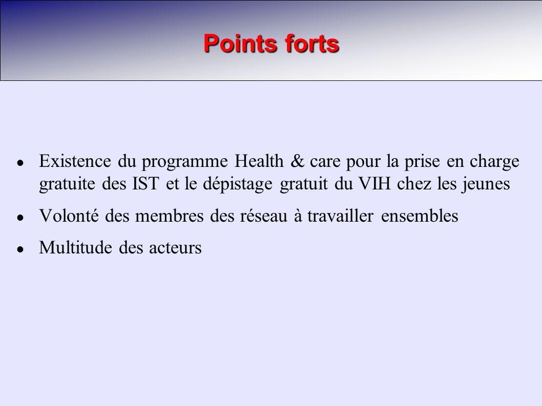 Points forts Existence du programme Health & care pour la prise en charge gratuite des IST et le dépistage gratuit du VIH chez les jeunes Volonté des membres des réseau à travailler ensembles Multitude des acteurs