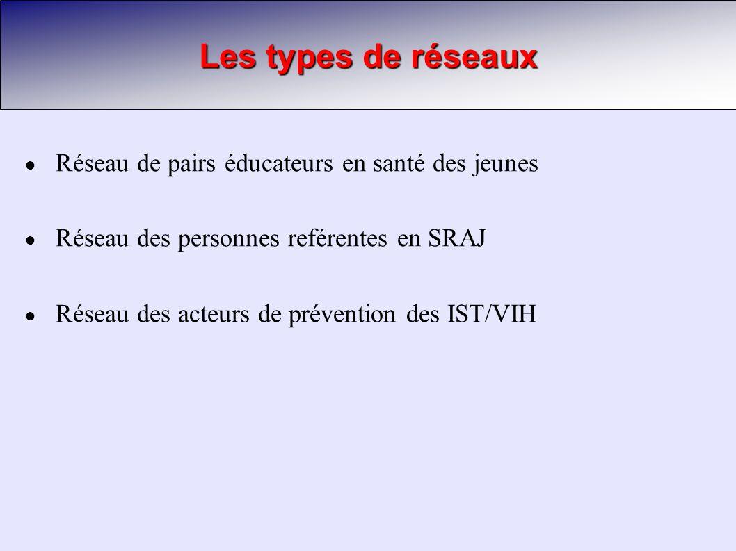 Les types de réseaux Réseau de pairs éducateurs en santé des jeunes Réseau des personnes reférentes en SRAJ Réseau des acteurs de prévention des IST/VIH
