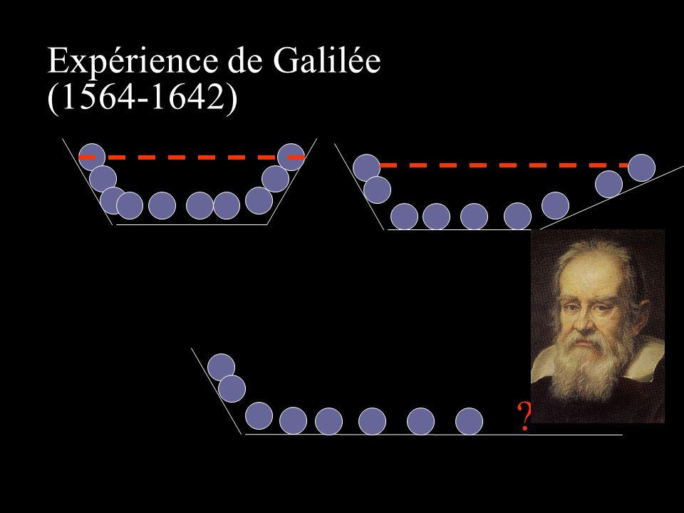 Expérience de Galilée (1564-1642) ?