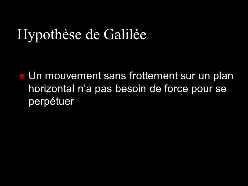 Hypothèse de Galilée Un mouvement sans frottement sur un plan horizontal na pas besoin de force pour se perpétuer