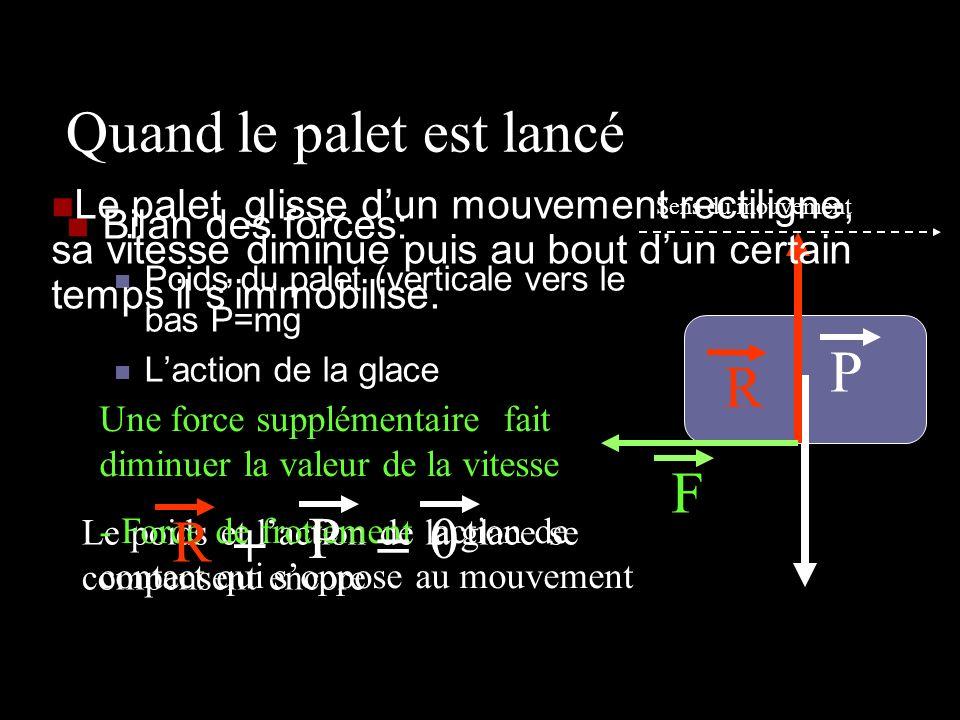 Quand le palet est lancé Bilan des forces: Poids du palet (verticale vers le bas P=mg Laction de la glace P R Le palet glisse dun mouvement rectiligne