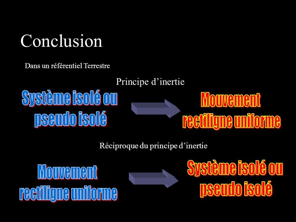 Conclusion Dans un référentiel Terrestre Principe dinertie Réciproque du principe dinertie