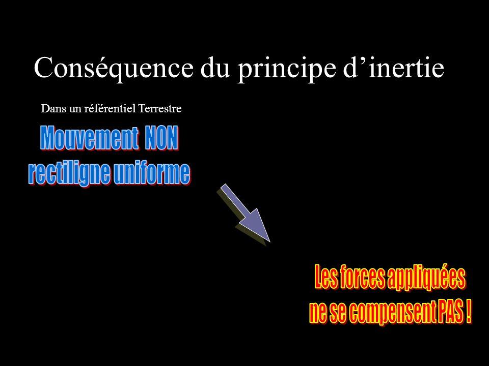 Conséquence du principe dinertie Dans un référentiel Terrestre