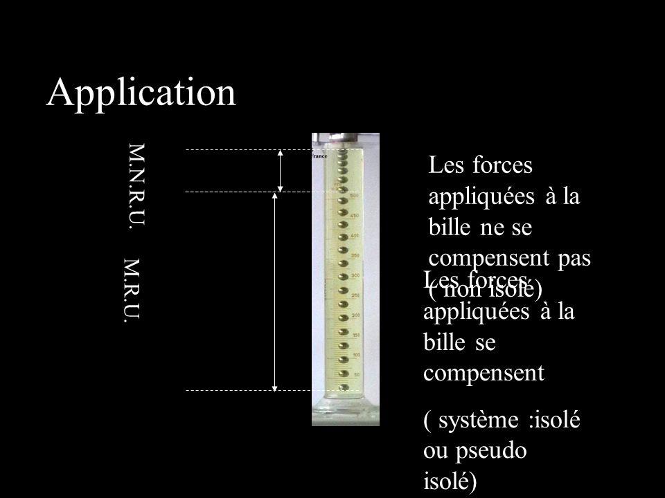 Application M.N.R.U. Les forces appliquées à la bille ne se compensent pas ( non isolé) M.R.U. Les forces appliquées à la bille se compensent ( systèm