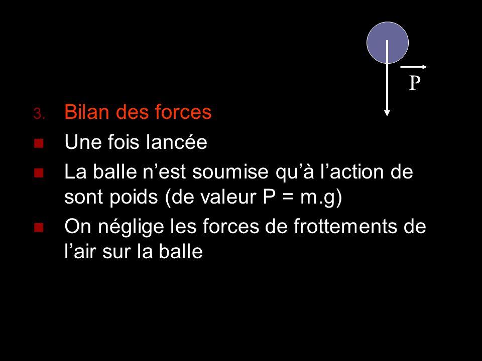 3. Bilan des forces Une fois lancée La balle nest soumise quà laction de sont poids (de valeur P = m.g) On néglige les forces de frottements de lair s