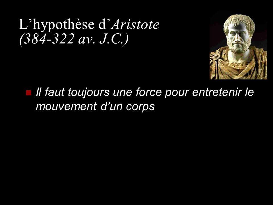 Lhypothèse dAristote (384-322 av. J.C.) Il faut toujours une force pour entretenir le mouvement dun corps