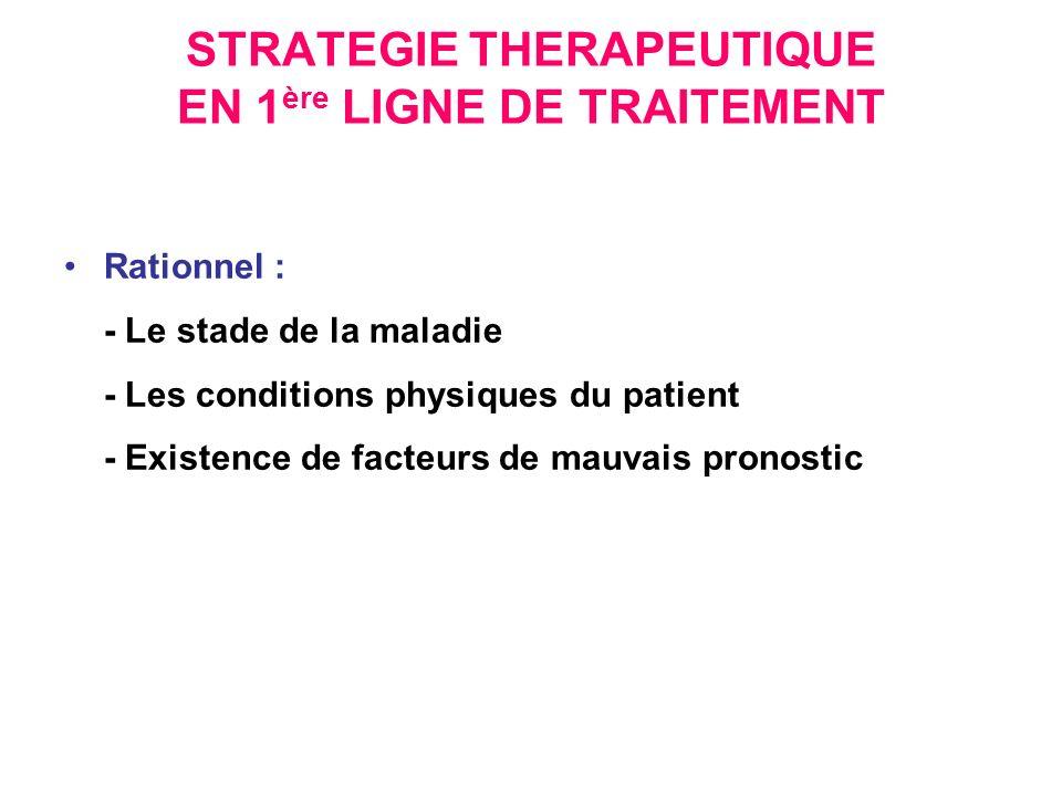 STRATEGIE THERAPEUTIQUE EN 1 ère LIGNE DE TRAITEMENT Rationnel : - Le stade de la maladie - Les conditions physiques du patient - Existence de facteurs de mauvais pronostic