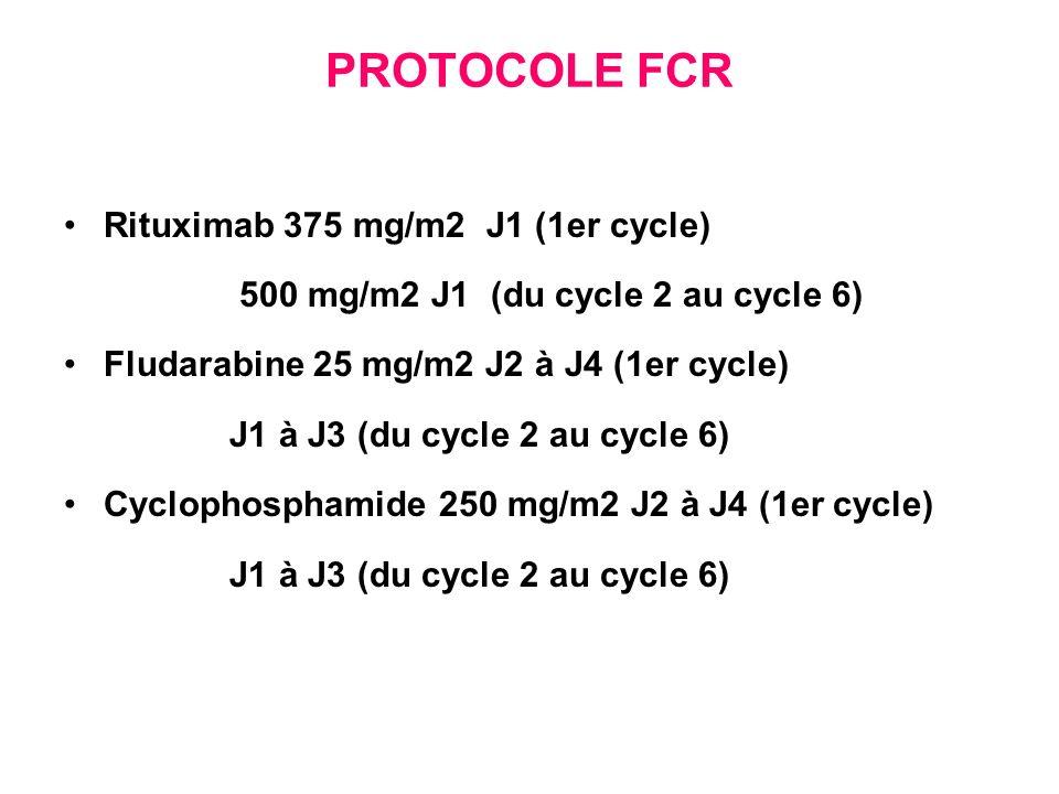 PROTOCOLE FCR Rituximab 375 mg/m2 J1 (1er cycle) 500 mg/m2 J1 (du cycle 2 au cycle 6) Fludarabine 25 mg/m2 J2 à J4 (1er cycle) J1 à J3 (du cycle 2 au cycle 6) Cyclophosphamide 250 mg/m2 J2 à J4 (1er cycle) J1 à J3 (du cycle 2 au cycle 6)