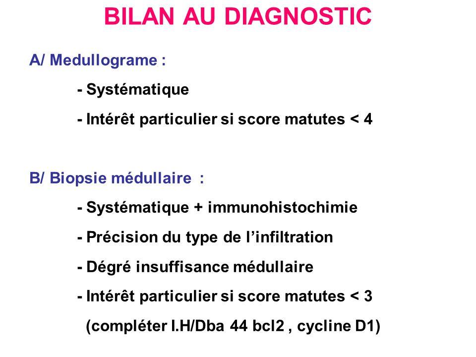 BILAN AU DIAGNOSTIC A/ Medullograme : - Systématique - Intérêt particulier si score matutes < 4 B/ Biopsie médullaire : - Systématique + immunohistochimie - Précision du type de linfiltration - Dégré insuffisance médullaire - Intérêt particulier si score matutes < 3 (compléter I.H/Dba 44 bcl2, cycline D1)