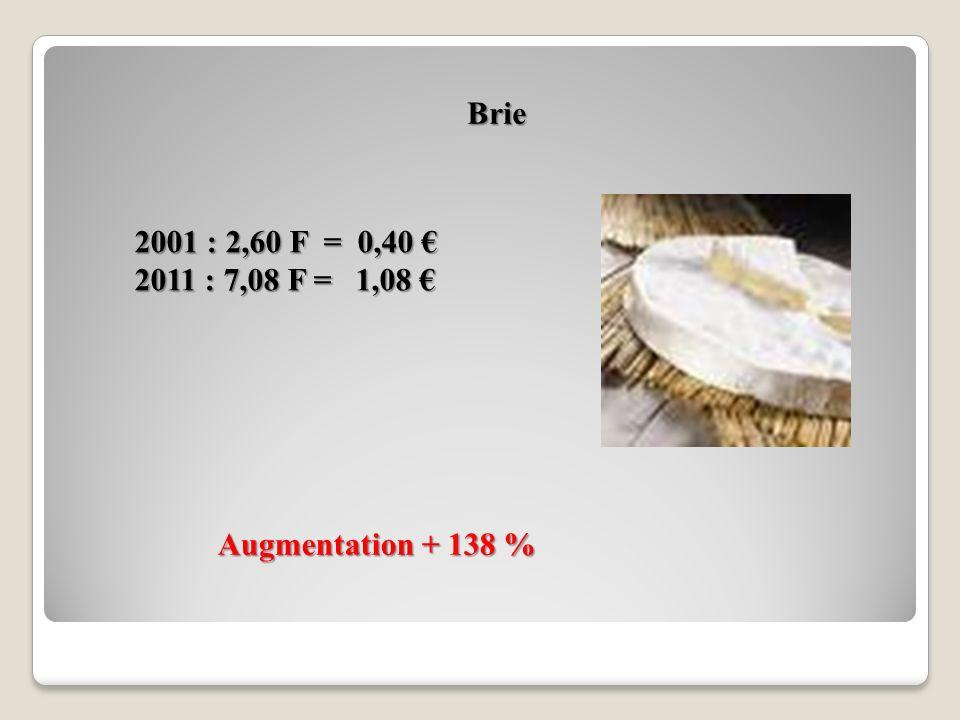 Augmentation + 64% Café ou petit Noir 2001 : 6,00 F = 0,91 2001 : 6,00 F = 0,91 2011 : 13,11 F = 2,00 2011 : 13,11 F = 2,00