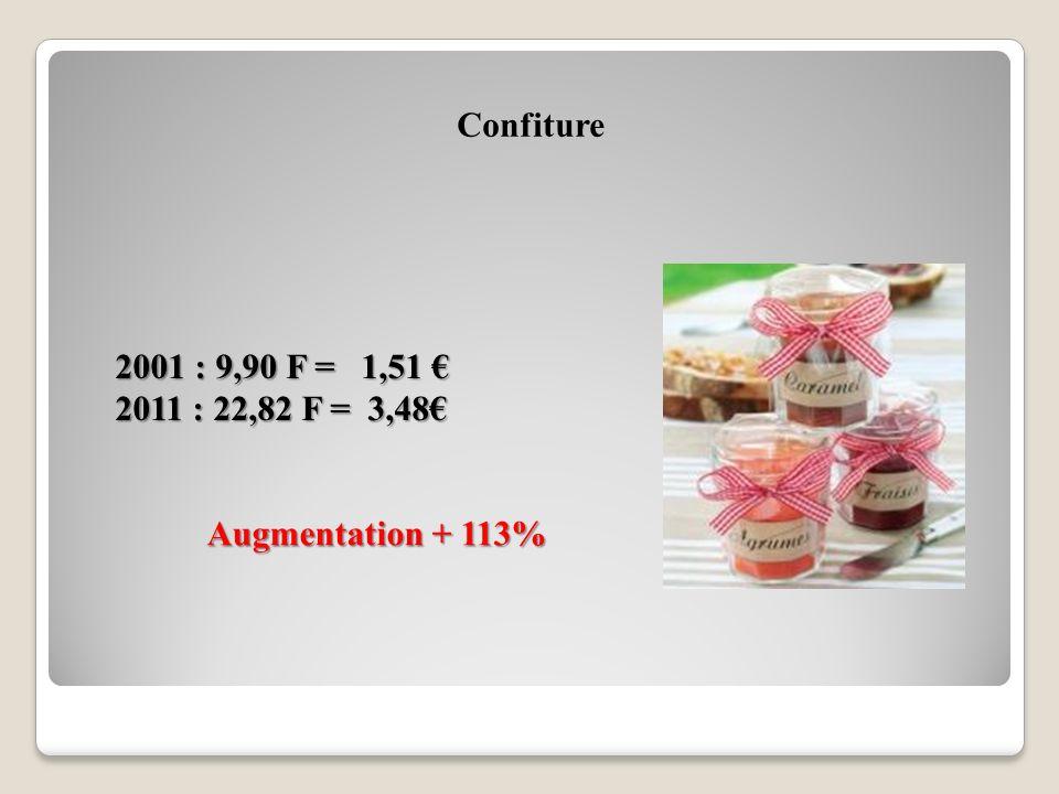 Augmentation + 1770 % 2001 : 1,50 F = 0,23 2001 : 1,50 F = 0,23 2011 : 32,27 F = 4,92 2011 : 32,27 F = 4,92 5 Kg de pommes de terre: