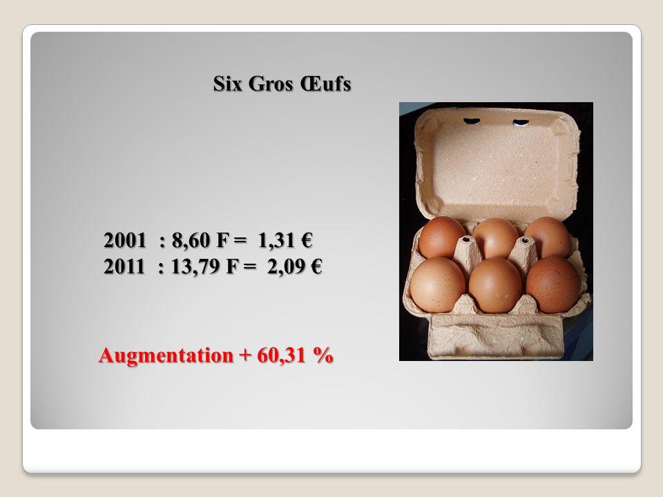 Carottes 2001 : 3,50 F = 0,53 2001 : 3,50 F = 0,53 2011 : 6,03 F = 0,92 2011 : 6,03 F = 0,92 Augmentation + 69,81 %