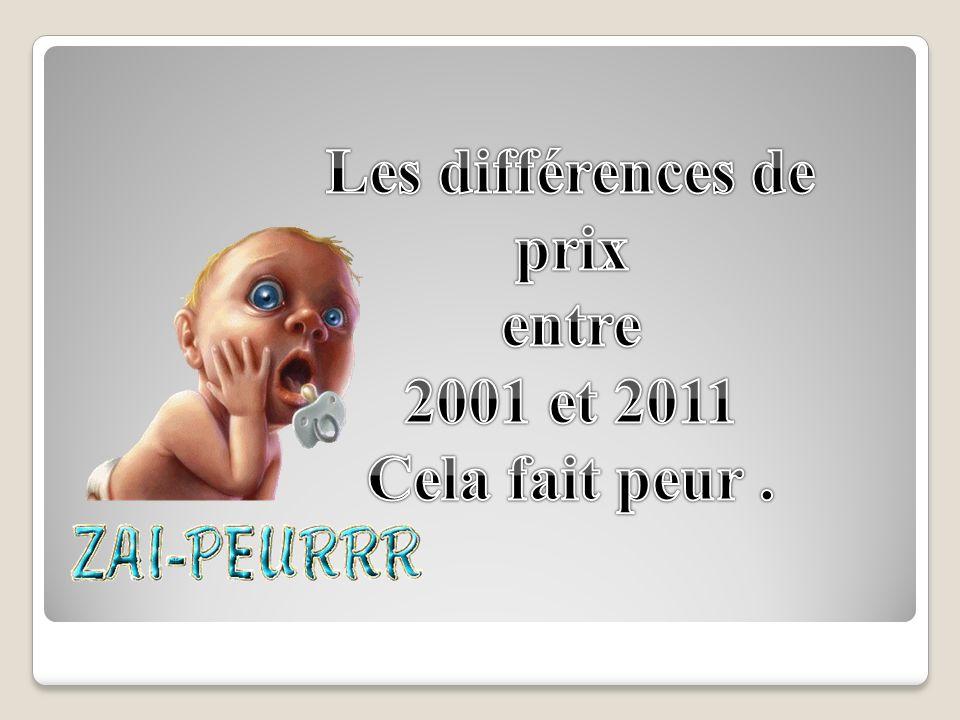 Litre De Tournesol 2001 : 10,50 F = 1,06 2001 : 10,50 F = 1,06 2011 : 20,02 F = 3,08 2011 : 20,02 F = 3,08 Augmentation + 101 %