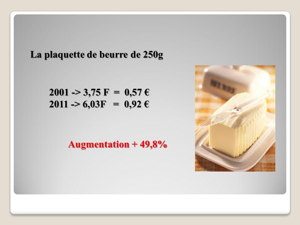 2001 -> 3,98 F = 0,61 2001 -> 3,98 F = 0,61 2003 -> 4,92 F = 0,75 2003 -> 4,92 F = 0,75 2007 -> 5,57 F = 0,85 2007 -> 5,57 F = 0,85 2009 -> 5,09 F = 0